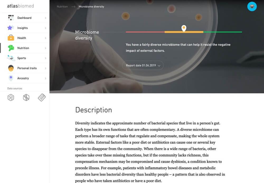 Atlas microbiome diversity test