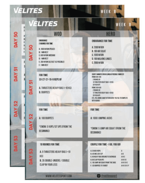Downloadable Week 7 and 8 Stay-At-Home Training Plan By Velites