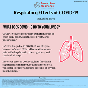 Respiratory Effects of Covid-19