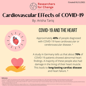 Cardiovascular Effects of Covid-19