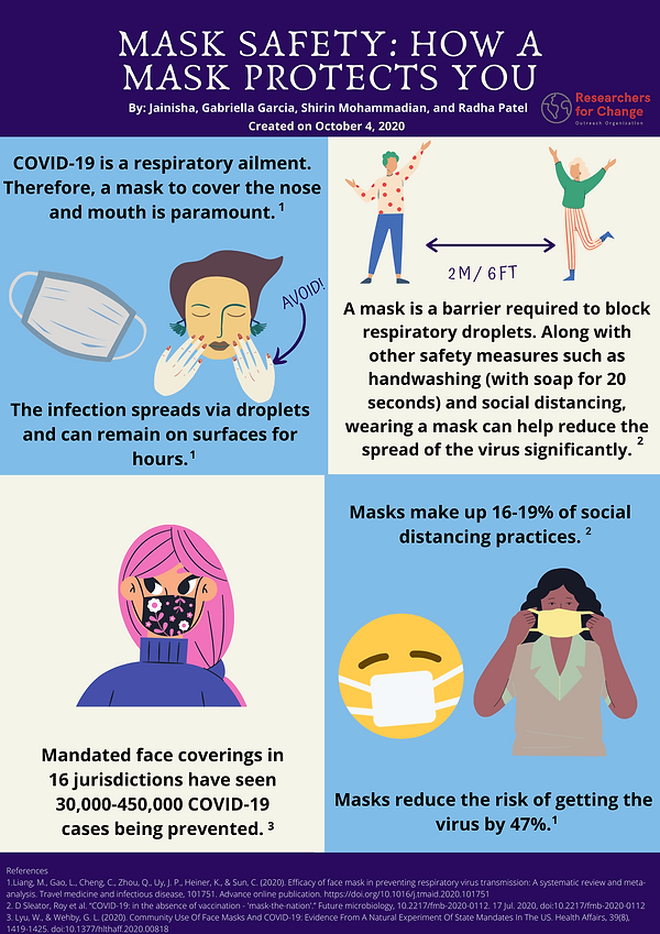 Mask Safety and Efficacy Infographic 1_