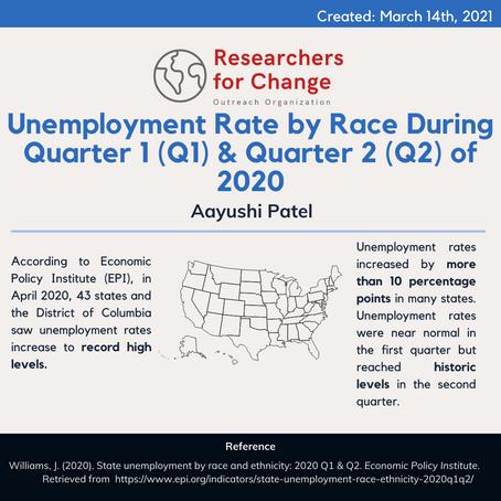 Unemployment Statistics by Race during Q1 & Q2