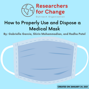 How to Properly Use & Dispose a Medical Mask