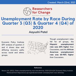 Unemployment Statistics by Race during Q3 & Q4