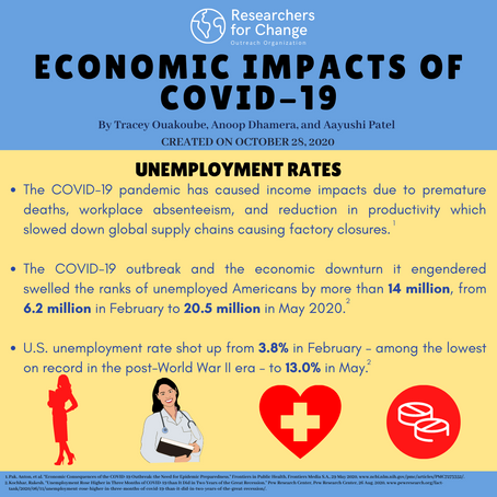 Economic Impacts of Covid-19