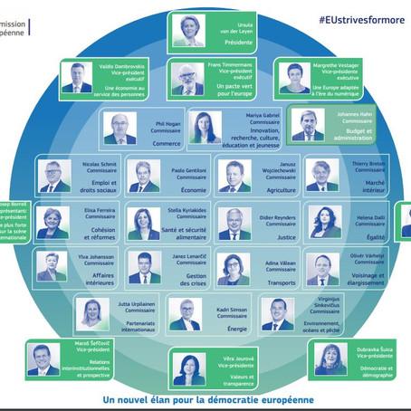 Commission européenne, promotion 2019-2024