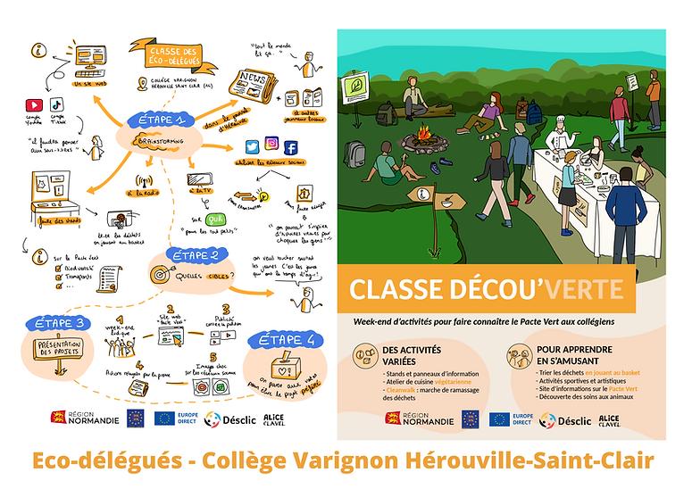 Classes Découverte Collège Hérouville Sa
