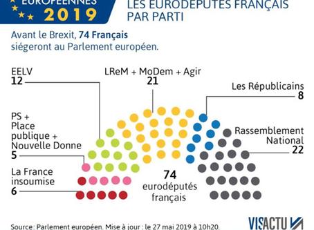 Retour sur les élections européennes de Mai 2019