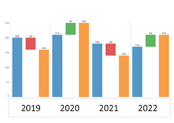 Gap analysis.jpg