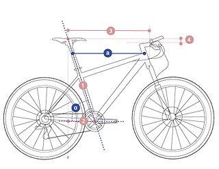 E-Bikes Bonn