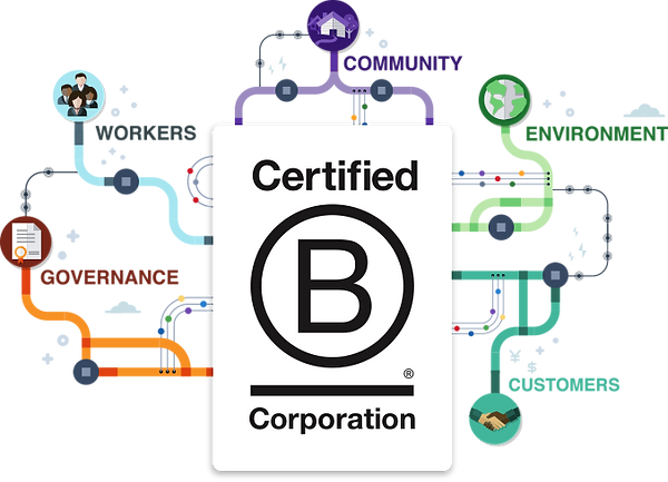 certified b.png
