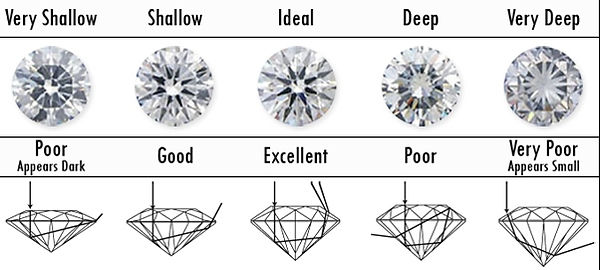 Diamond-Cut-Guide.jpg