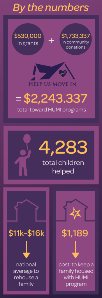 HUMI-by-the-numbers-3-350x1024.png