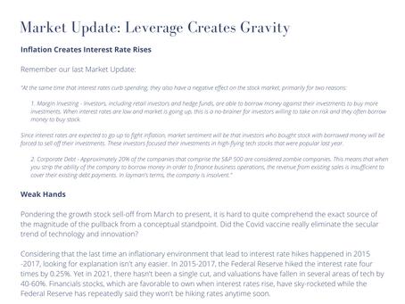 Market Update: Leverage Creates Gravity