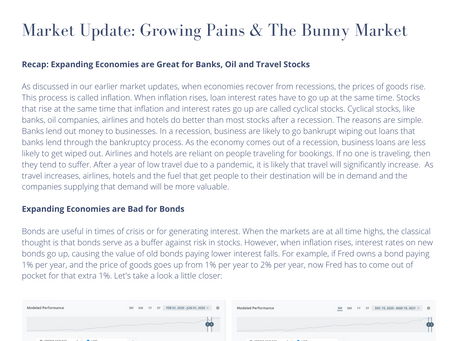 Market Update: Growing Pains & The Bunny Market