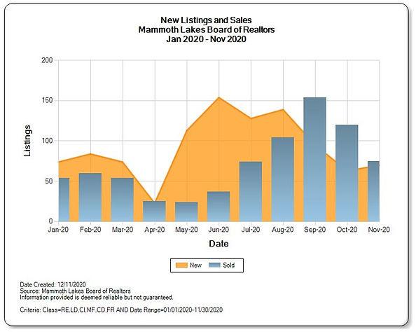 listings vs sales.JPG