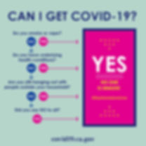 COVID-19  can i get covid-19.jpg