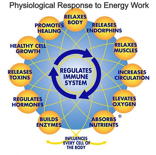 Physiological%2520Response%2520Front2_ed