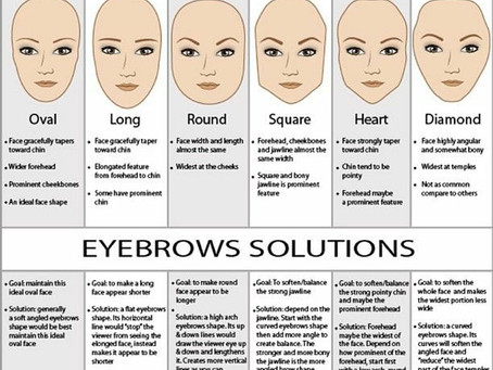 Eyebrows are an Art of Science