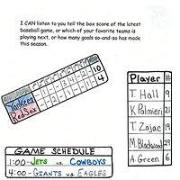 sports score cards