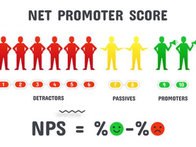 Net Promoter Score (NPS) - Why does matter?