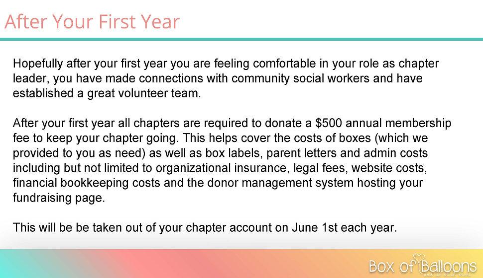 Chapter Leader Handbook _Page_12.jpg