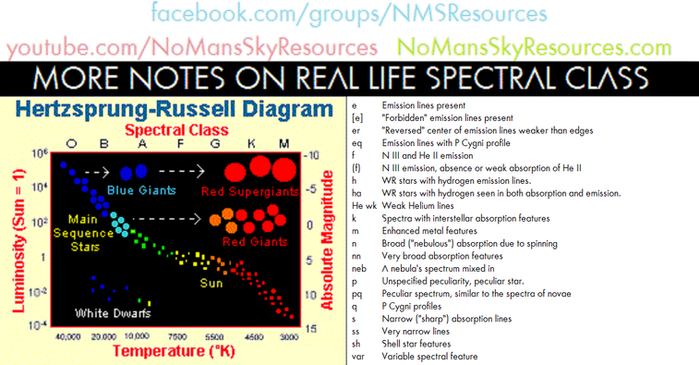 Spectral Classification - More Notes.png