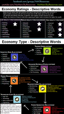 Economy Rating & Trading.png