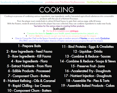 Cooking Stages.png
