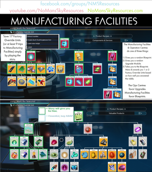 Manufacturing Facilities.png