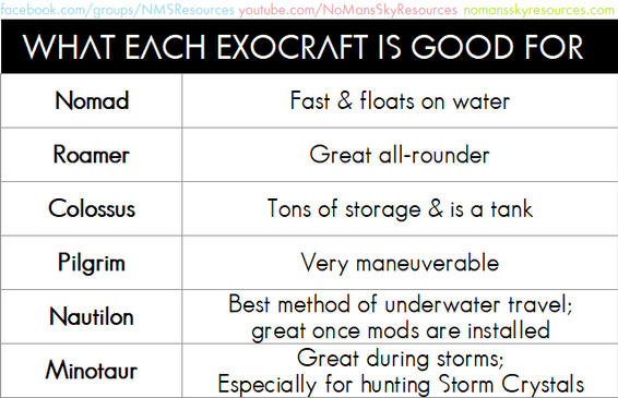 Exocraft Uses.png