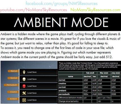 Ambient Mode.png