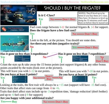 Frigates - Should I Buy.png