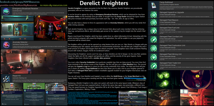 Derelict Freighter Guide.png