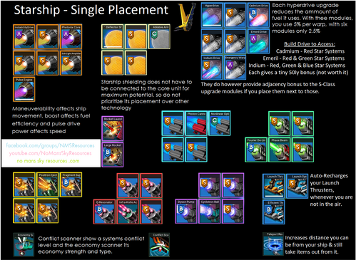 2 - Starship - Single Placement.png