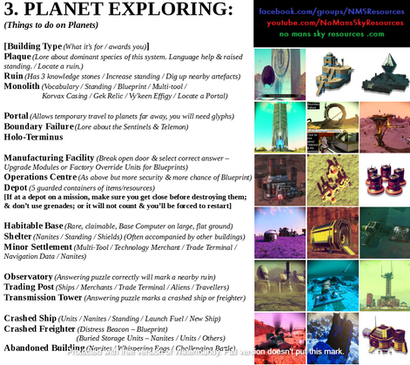 03a - Things To Do On Planets - Building