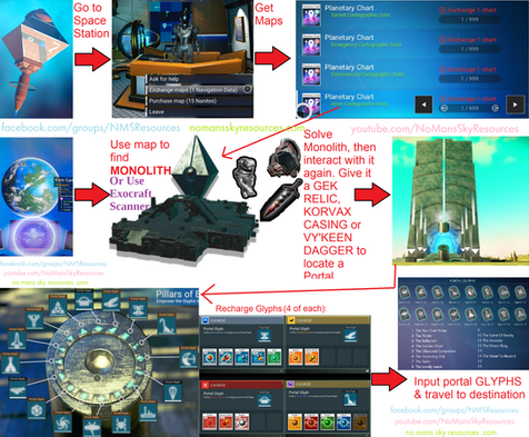 Portal Guide.png
