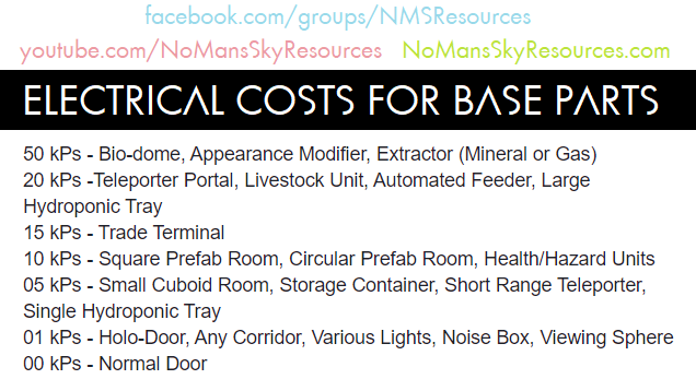 Electical Costs.png