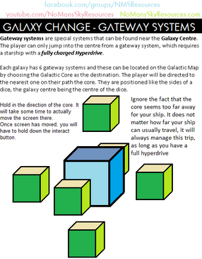 gateway-systems-travelling-to-the-core