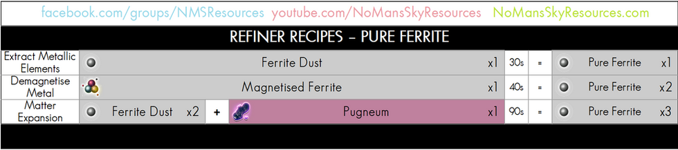 08 - Pure Ferrite - Refiner Recipe.png