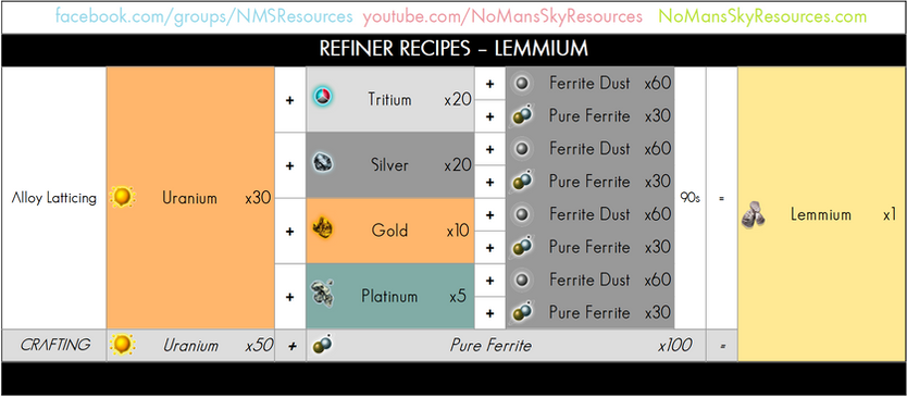 93 - Lemmium - Refiner Recipe.png