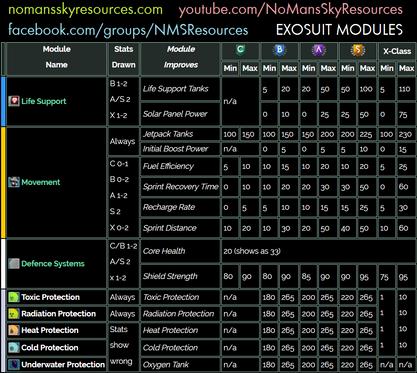 1 - Exosuit - Upgrade Modules.png