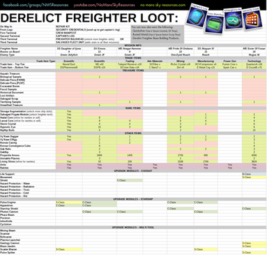 Derelict Freighter Loot.png