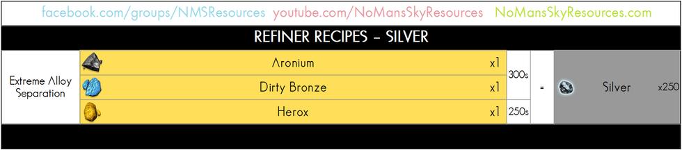 32 - Silver - Refiner Recipe.png