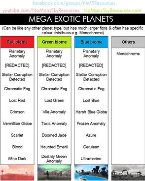 Biome - Mega Exotic.png