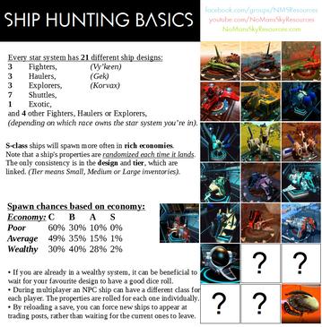 Ship Hunting Basics.png