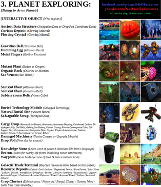 03b - Things To Do On Planets - Interact