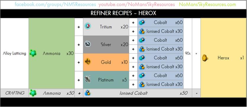92 - Herox - Refiner Recipe.png