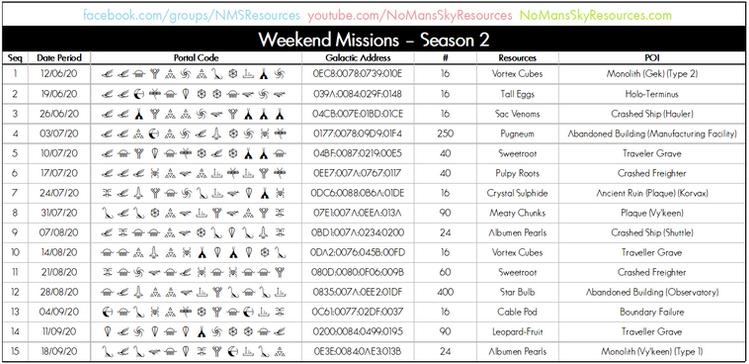 Weekend Missions - Season 2.png