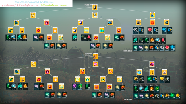 NMS High End Crafting (1).png
